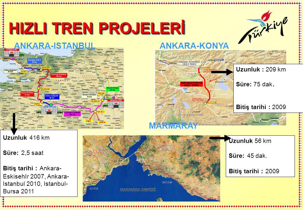 HIZLI TREN PROJELERİ ANKARA-ISTANBUL ANKARA-KONYA MARMARAY
