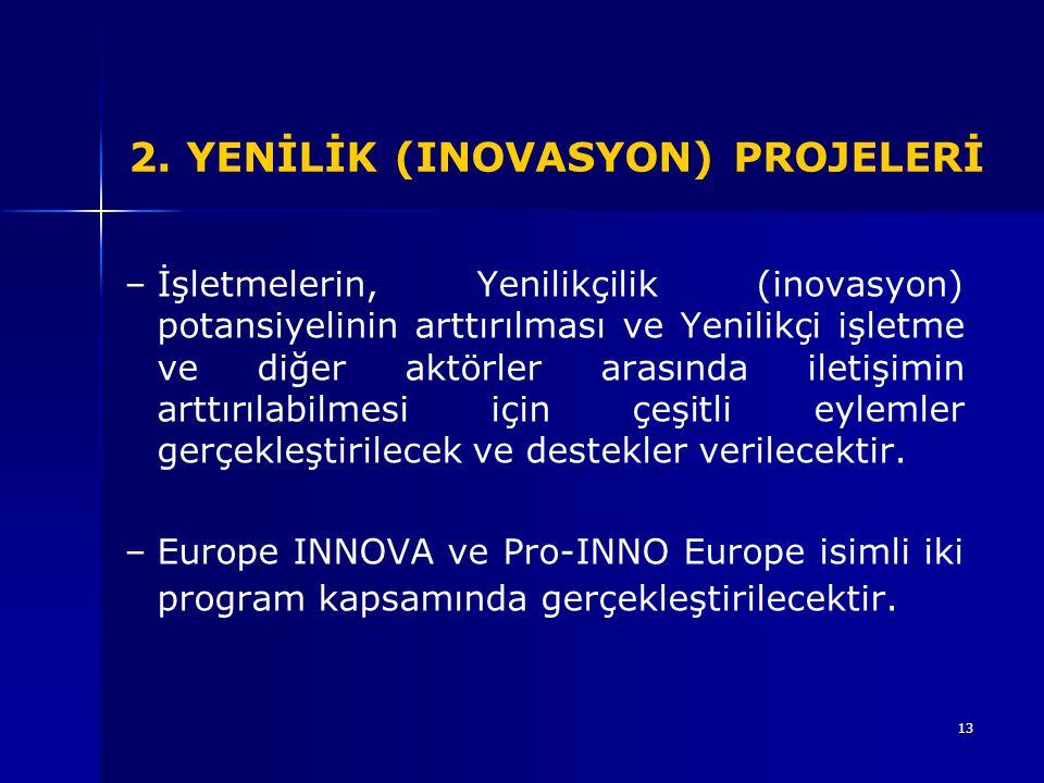 2. YENİLİK (INOVASYON) PROJELERİ