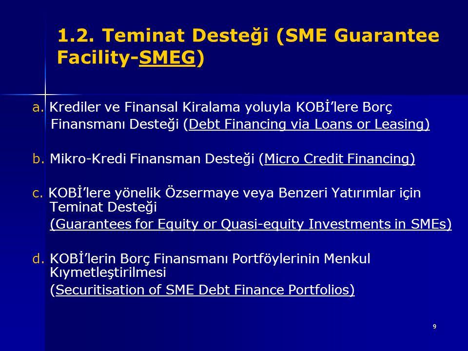 1.2. Teminat Desteği (SME Guarantee Facility-SMEG)