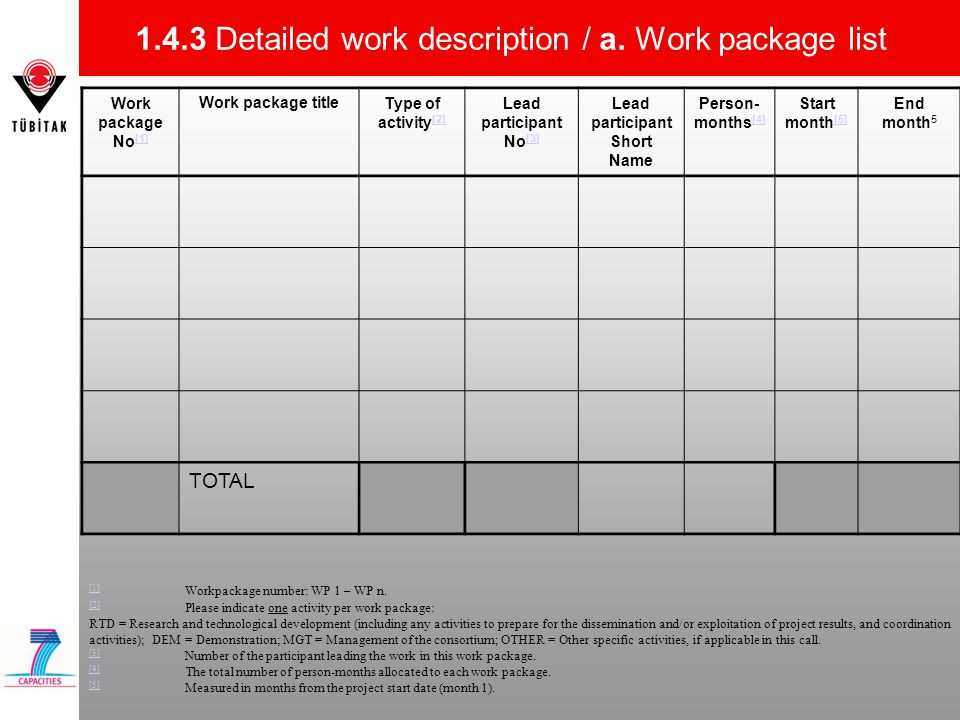 1.4.3 Detailed work description / a. Work package list