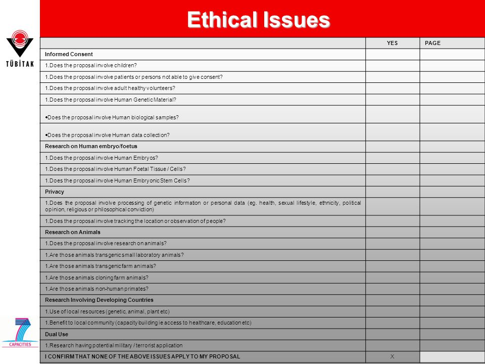 Ethical Issues YES PAGE Informed Consent