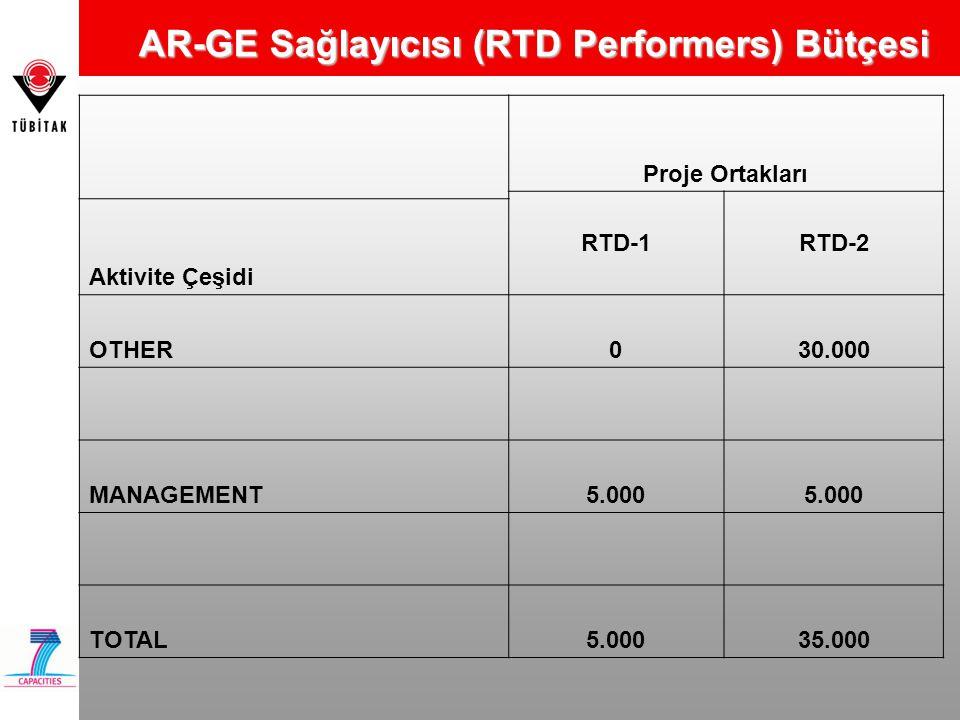 AR-GE Sağlayıcısı (RTD Performers) Bütçesi