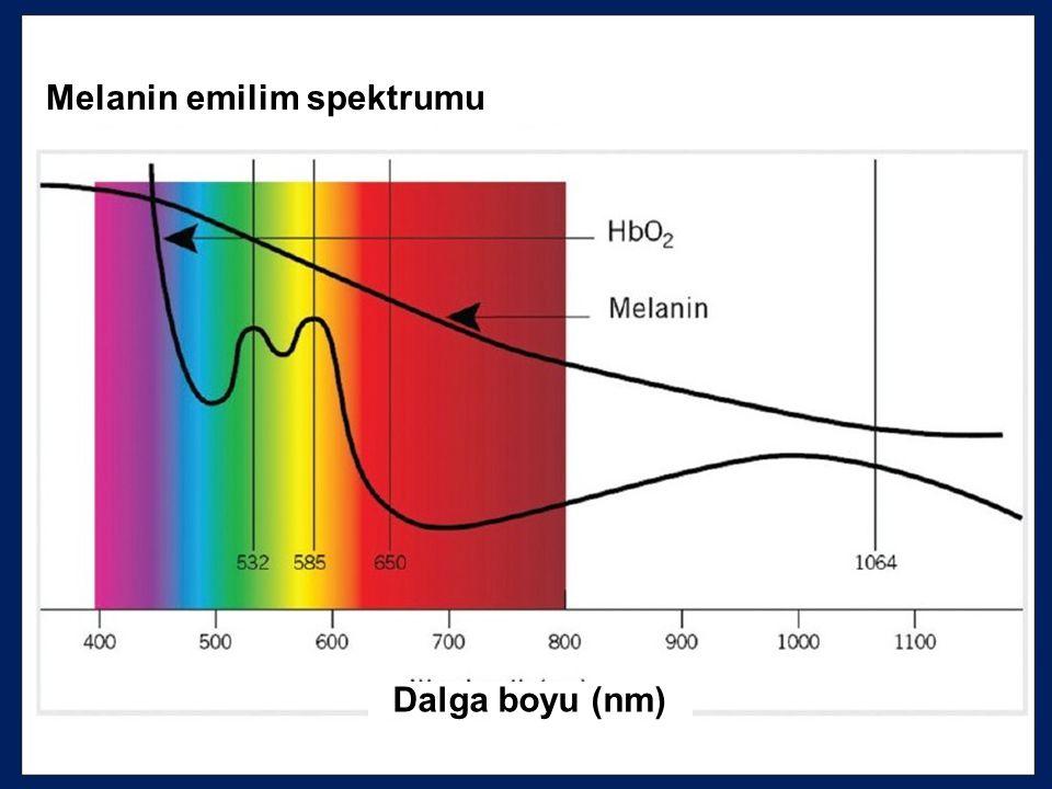 Melanin emilim spektrumu
