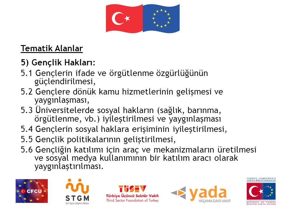 Tematik Alanlar 5) Gençlik Hakları: 5