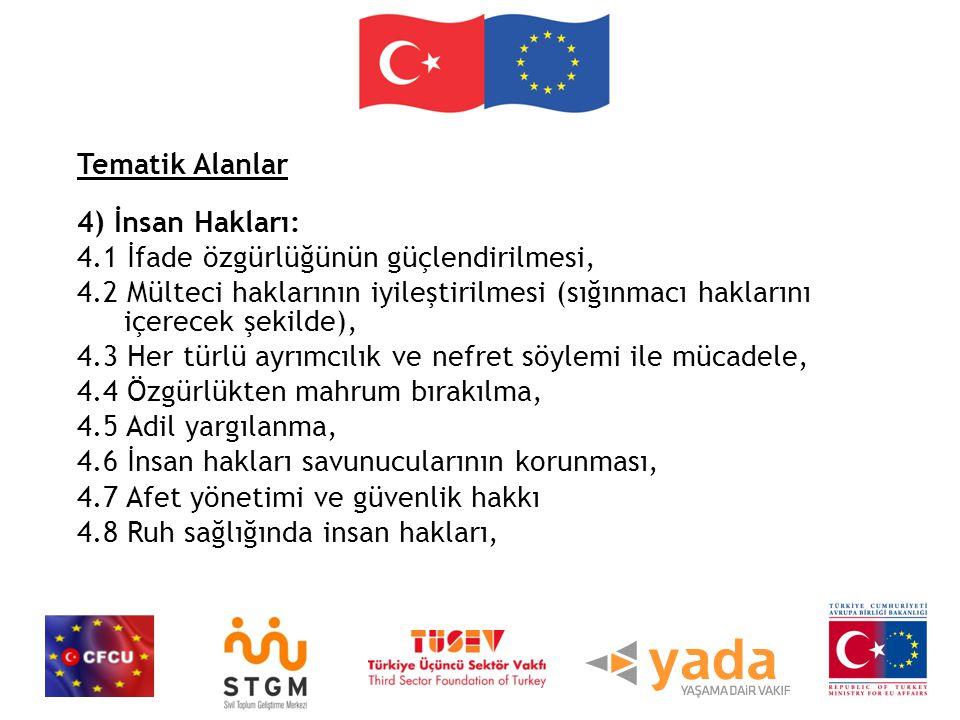 Tematik Alanlar 4) İnsan Hakları: 4