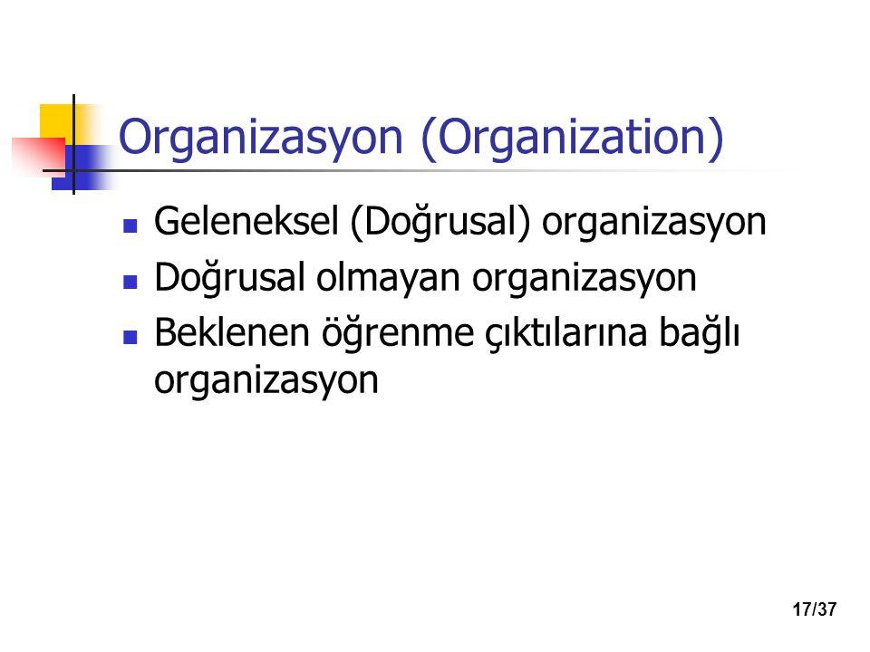 Organizasyon (Organization)