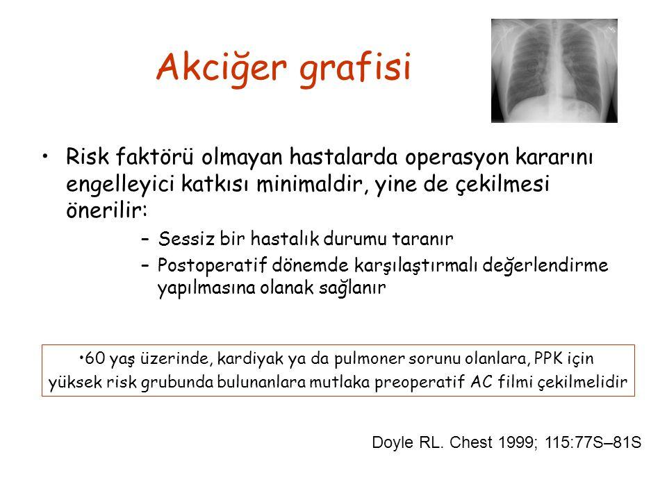 60 yaş üzerinde, kardiyak ya da pulmoner sorunu olanlara, PPK için