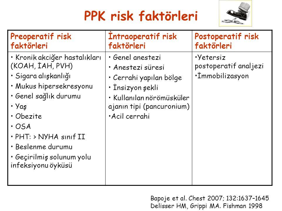 PPK risk faktörleri Preoperatif risk faktörleri