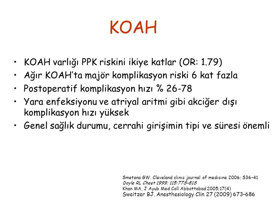 KOAH KOAH varlığı PPK riskini ikiye katlar (OR: 1.79)