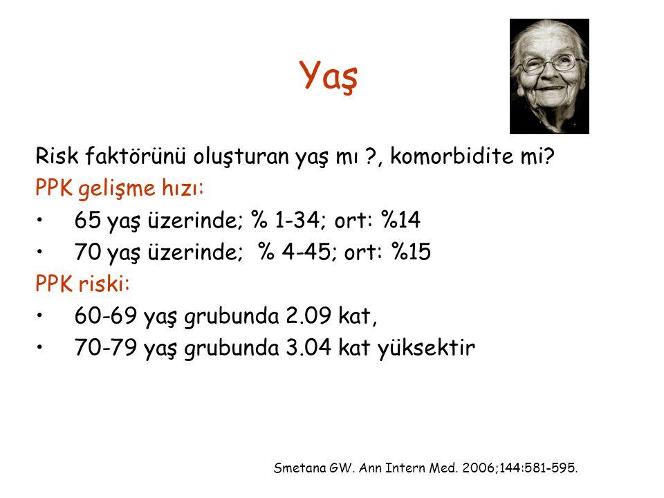 Yaş Risk faktörünü oluşturan yaş mı , komorbidite mi