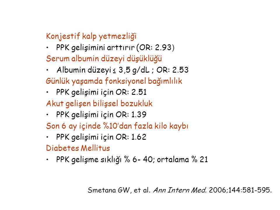 Smetana GW, et al. Ann Intern Med. 2006;144:581-595.