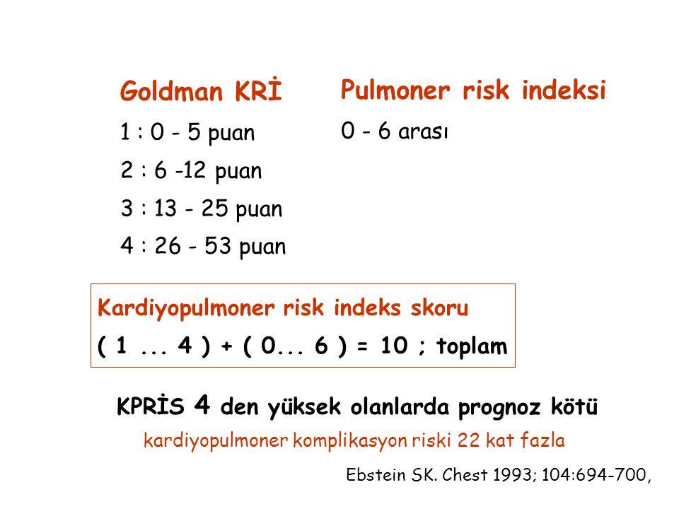 kardiyopulmoner komplikasyon riski 22 kat fazla