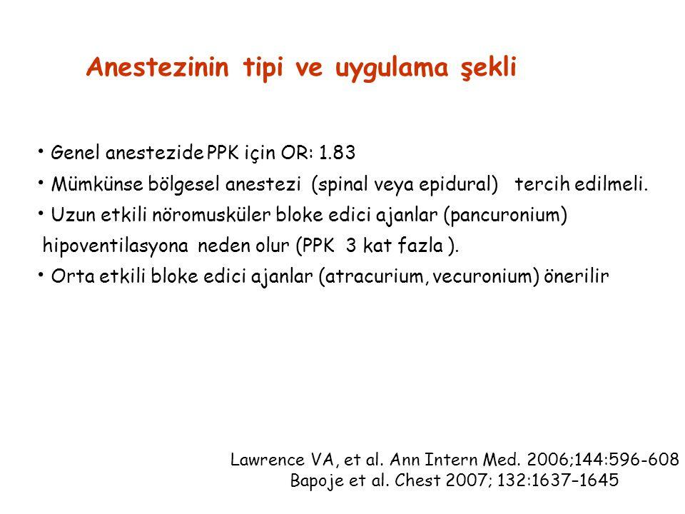 Lawrence VA, et al. Ann Intern Med. 2006;144:596-608