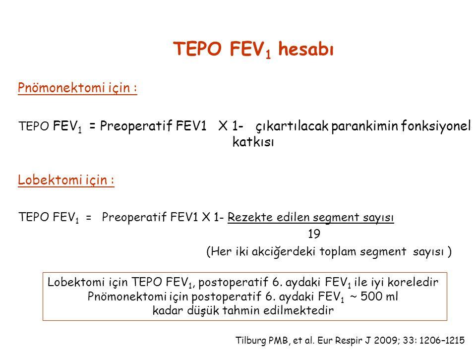 TEPO FEV1 hesabı Pnömonektomi için : Lobektomi için :