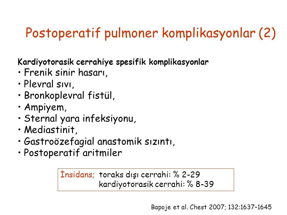 Postoperatif pulmoner komplikasyonlar (2)