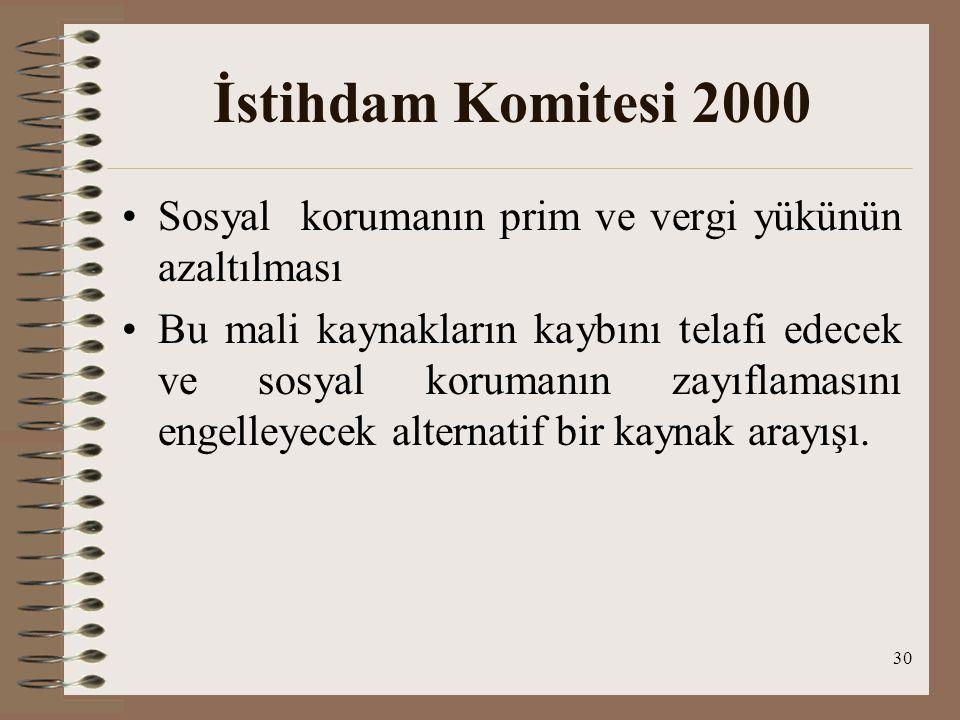 İstihdam Komitesi 2000 Sosyal korumanın prim ve vergi yükünün azaltılması.