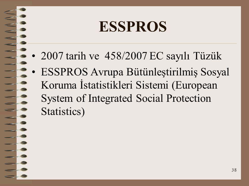 ESSPROS 2007 tarih ve 458/2007 EC sayılı Tüzük