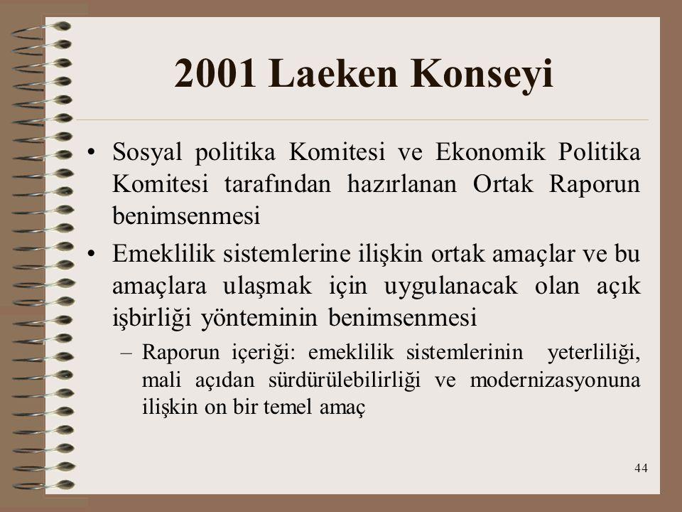 2001 Laeken Konseyi Sosyal politika Komitesi ve Ekonomik Politika Komitesi tarafından hazırlanan Ortak Raporun benimsenmesi.