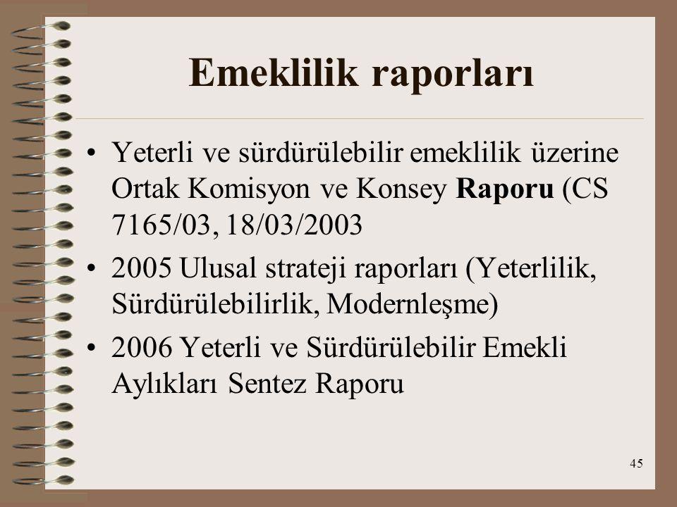 Emeklilik raporları Yeterli ve sürdürülebilir emeklilik üzerine Ortak Komisyon ve Konsey Raporu (CS 7165/03, 18/03/2003.