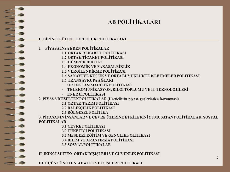 AB POLİTİKALARI I. BİRİNCİ SÜTUN: TOPLULUK POLİTİKALARI