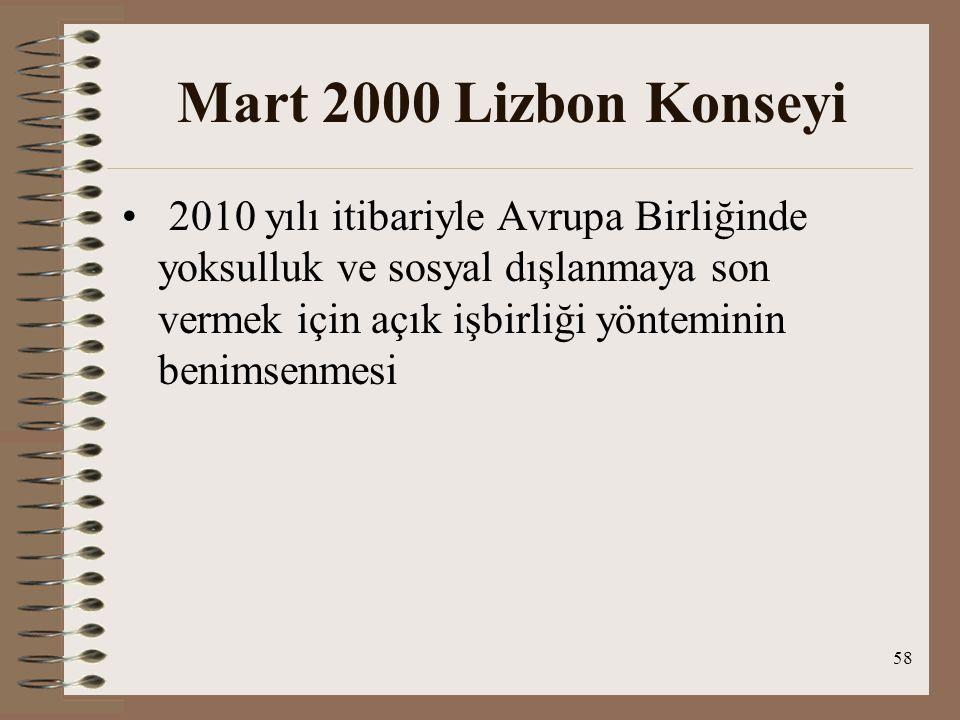 Mart 2000 Lizbon Konseyi 2010 yılı itibariyle Avrupa Birliğinde yoksulluk ve sosyal dışlanmaya son vermek için açık işbirliği yönteminin benimsenmesi.