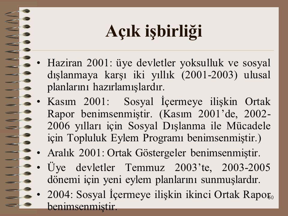 Açık işbirliği Haziran 2001: üye devletler yoksulluk ve sosyal dışlanmaya karşı iki yıllık (2001-2003) ulusal planlarını hazırlamışlardır.