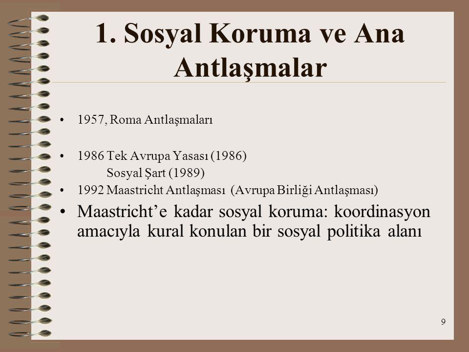1. Sosyal Koruma ve Ana Antlaşmalar