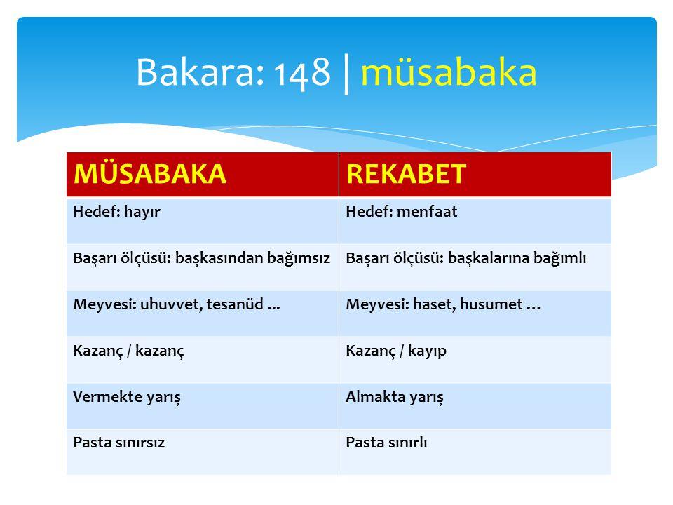 Bakara: 148 | müsabaka MÜSABAKA REKABET Hedef: hayır Hedef: menfaat