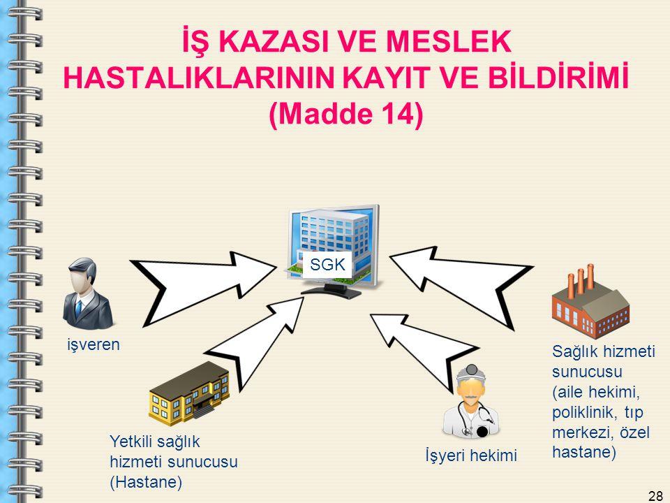 İŞ KAZASI VE MESLEK HASTALIKLARININ KAYIT VE BİLDİRİMİ (Madde 14)