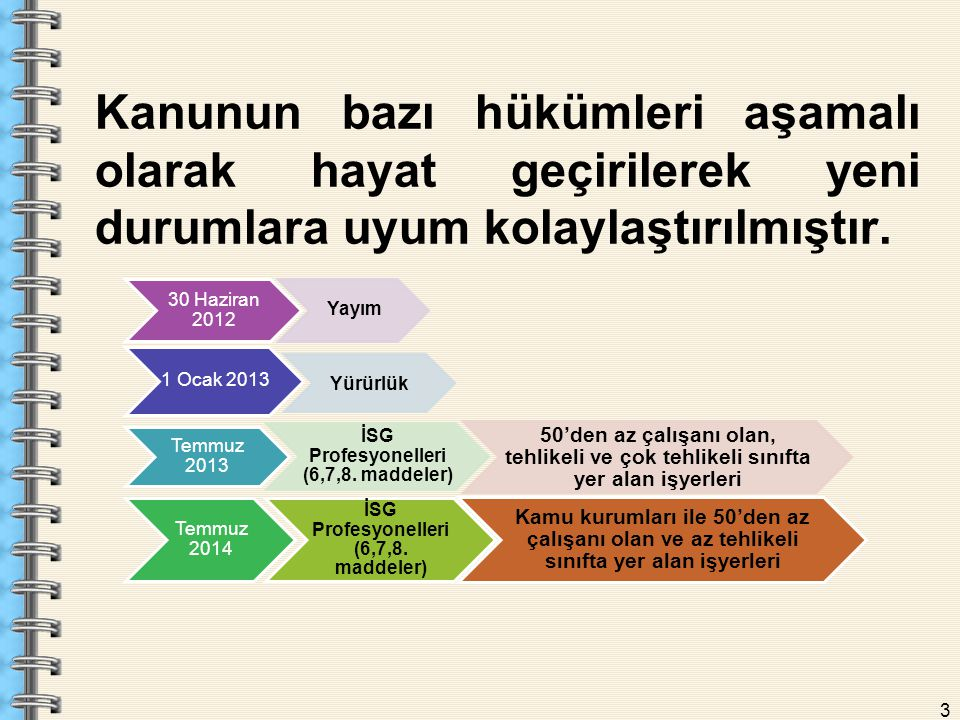 İSG Profesyonelleri (6,7,8. maddeler)