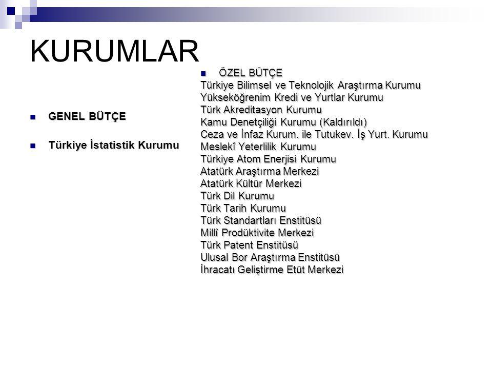 KURUMLAR GENEL BÜTÇE Türkiye İstatistik Kurumu ÖZEL BÜTÇE