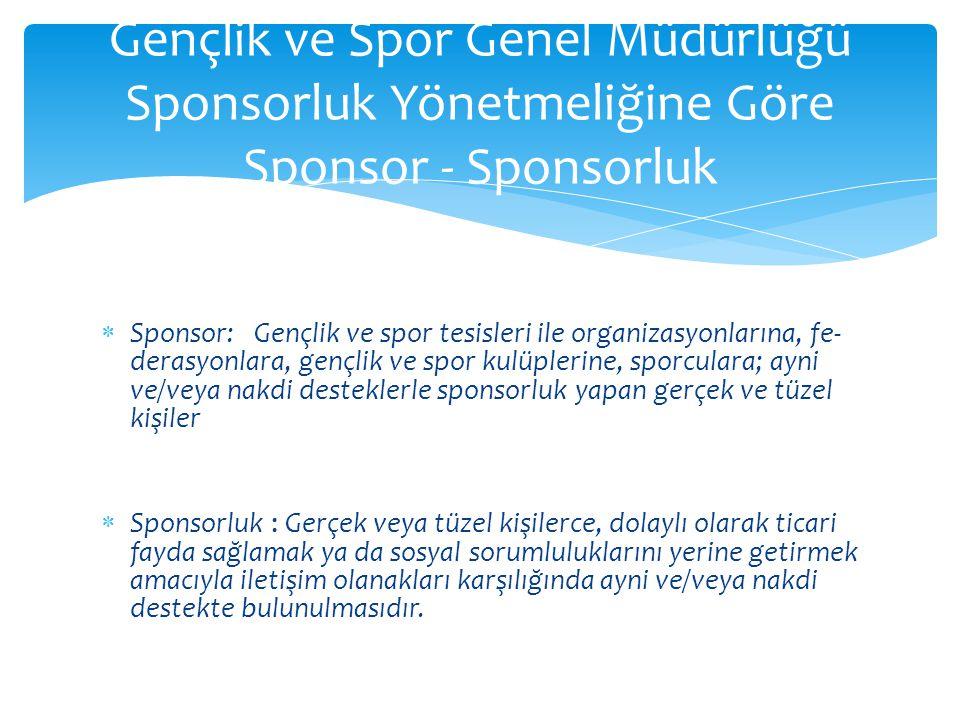 Gençlik ve Spor Genel Müdürlüğü Sponsorluk Yönetmeliğine Göre Sponsor - Sponsorluk