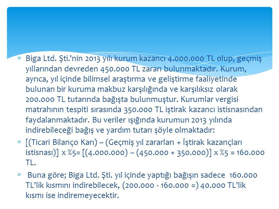 Biga Ltd. Şti. nin 2013 yılı kurum kazancı 4. 000