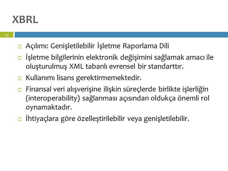 XBRL Açılımı: Genişletilebilir İşletme Raporlama Dili