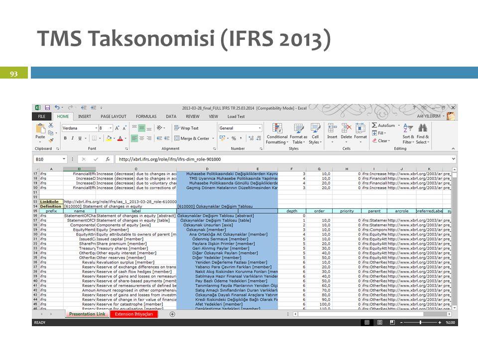TMS Taksonomisi (IFRS 2013)