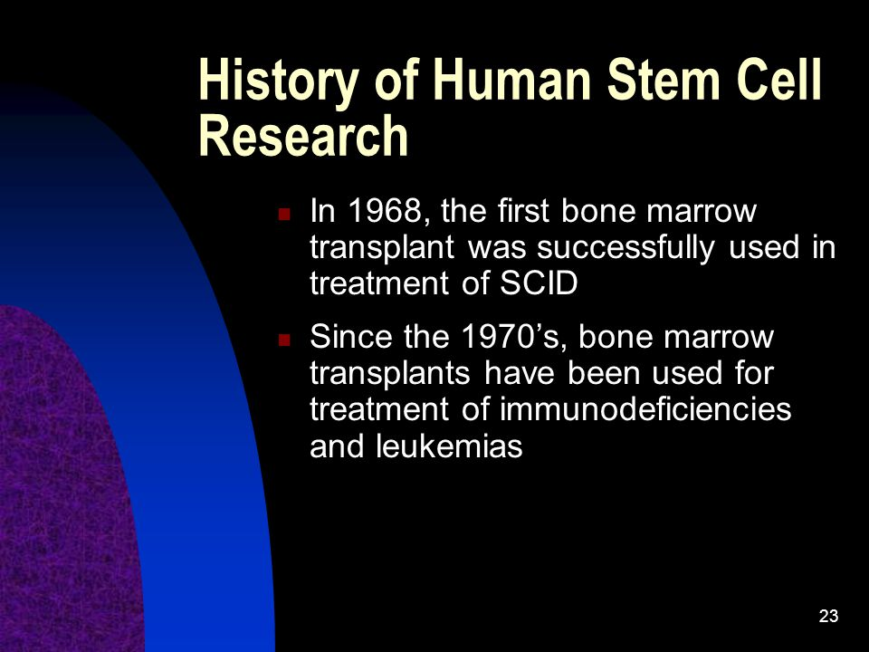 History of Human Stem Cell Research
