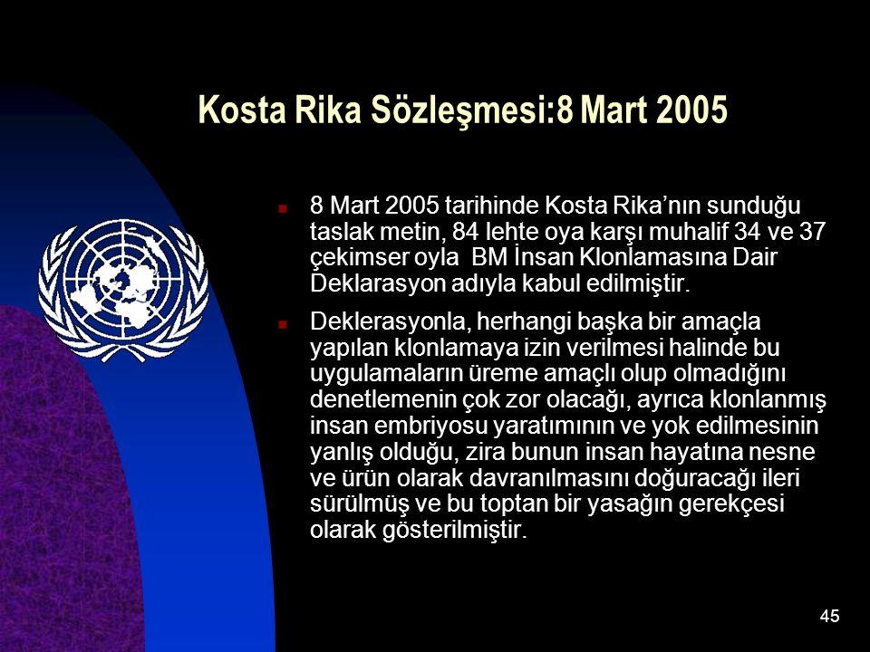 Kosta Rika Sözleşmesi:8 Mart 2005