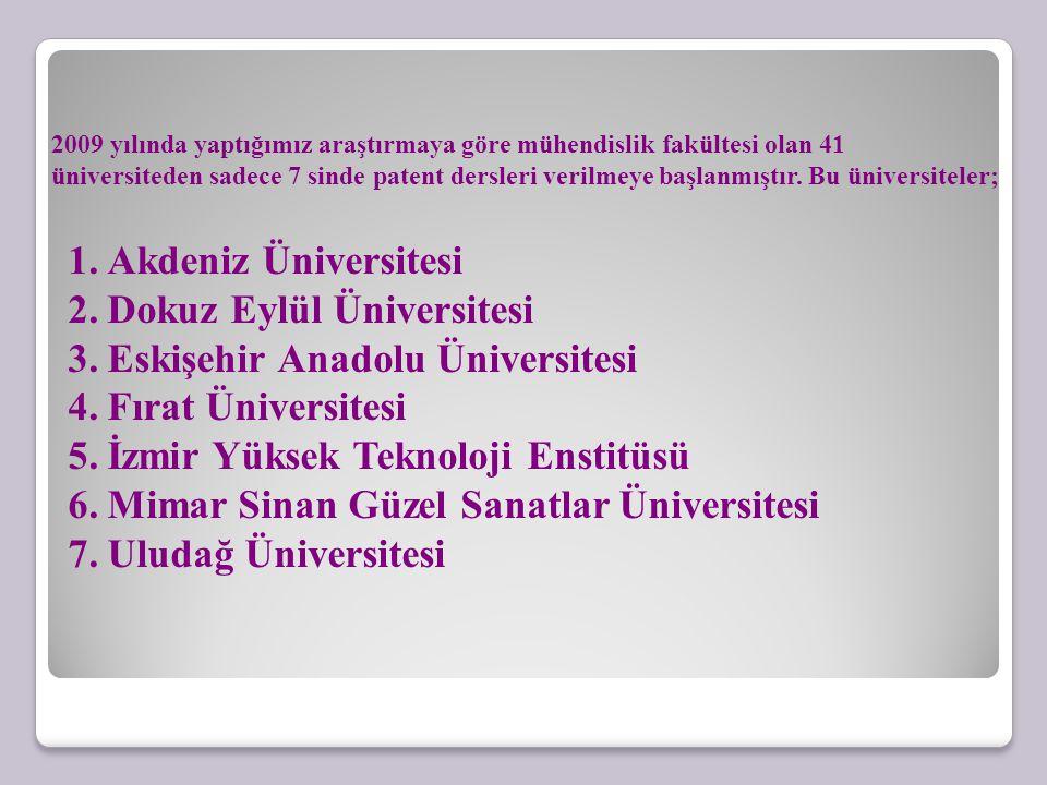 Dokuz Eylül Üniversitesi Eskişehir Anadolu Üniversitesi
