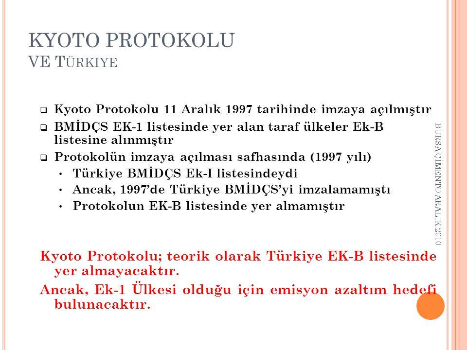 KYOTO PROTOKOLU ve Türkiye
