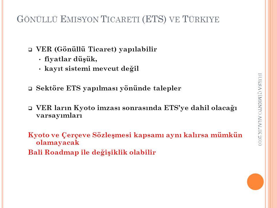 Gönüllü Emisyon Ticareti (ETS) ve Türkiye