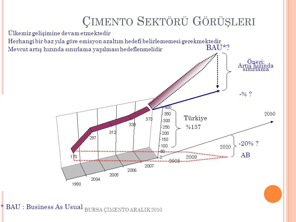 Çimento Sektörü Görüşleri