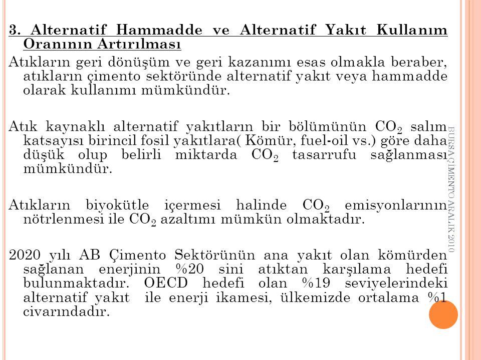 3. Alternatif Hammadde ve Alternatif Yakıt Kullanım Oranının Artırılması Atıkların geri dönüşüm ve geri kazanımı esas olmakla beraber, atıkların çimento sektöründe alternatif yakıt veya hammadde olarak kullanımı mümkündür. Atık kaynaklı alternatif yakıtların bir bölümünün CO2 salım katsayısı birincil fosil yakıtlara( Kömür, fuel-oil vs.) göre daha düşük olup belirli miktarda CO2 tasarrufu sağlanması mümkündür. Atıkların biyokütle içermesi halinde CO2 emisyonlarının nötrlenmesi ile CO2 azaltımı mümkün olmaktadır. 2020 yılı AB Çimento Sektörünün ana yakıt olan kömürden sağlanan enerjinin %20 sini atıktan karşılama hedefi bulunmaktadır. OECD hedefi olan %19 seviyelerindeki alternatif yakıt ile enerji ikamesi, ülkemizde ortalama %1 civarındadır.
