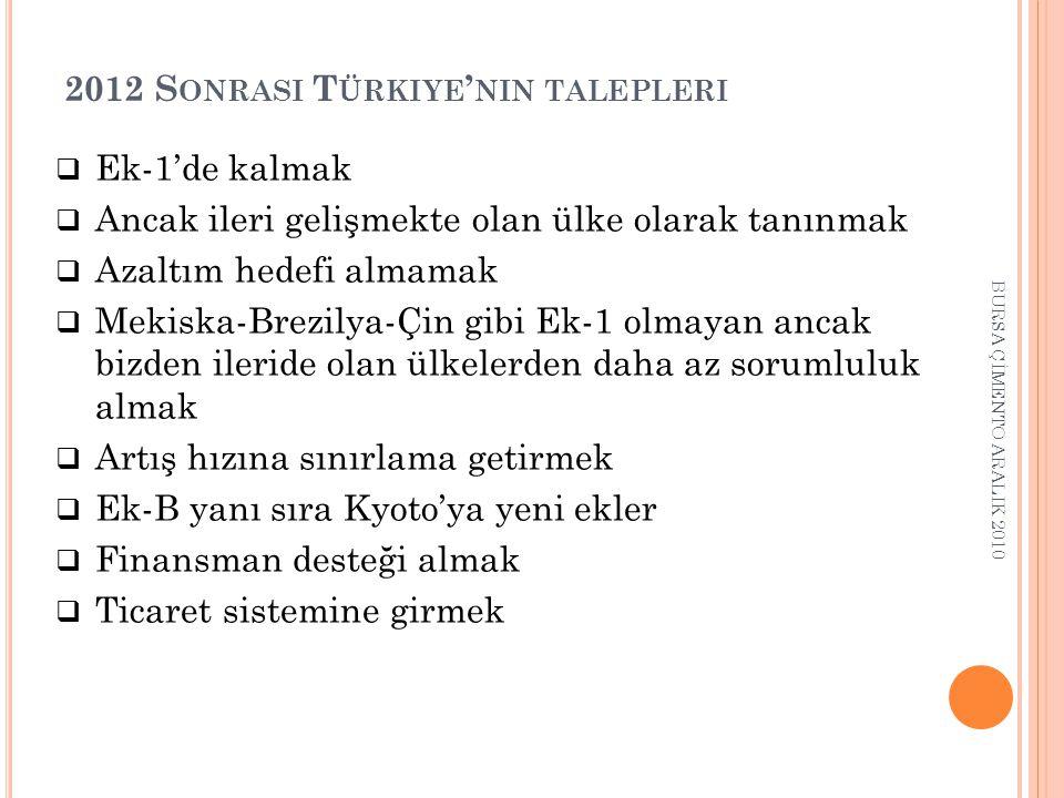 2012 Sonrasi Türkiye'nin talepleri