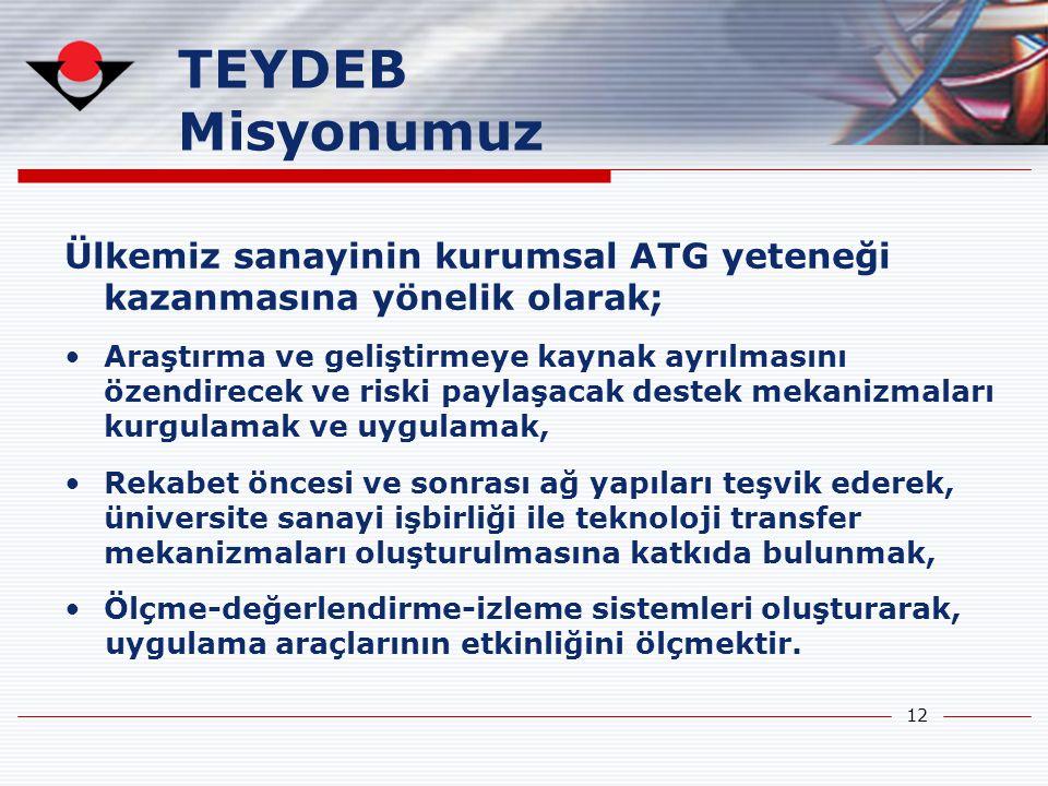 TEYDEB Misyonumuz. Ülkemiz sanayinin kurumsal ATG yeteneği kazanmasına yönelik olarak;