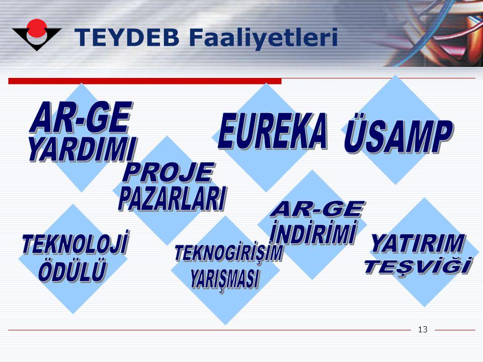 TEYDEB Faaliyetleri AR-GE EUREKA ÜSAMP YARDIMI PROJE PAZARLARI AR-GE