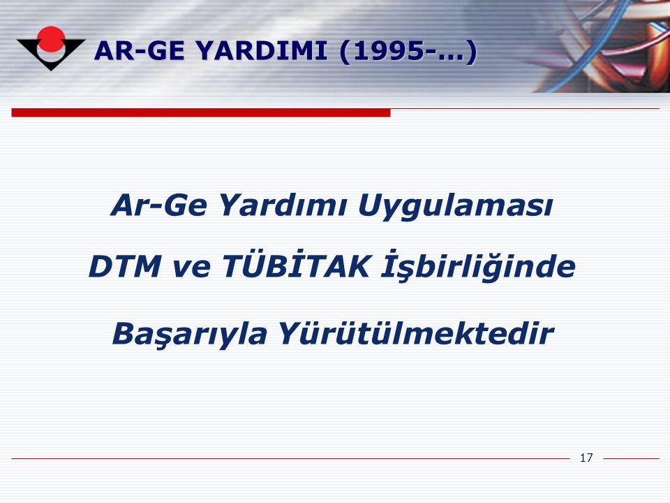 Ar-Ge Yardımı Uygulaması DTM ve TÜBİTAK İşbirliğinde