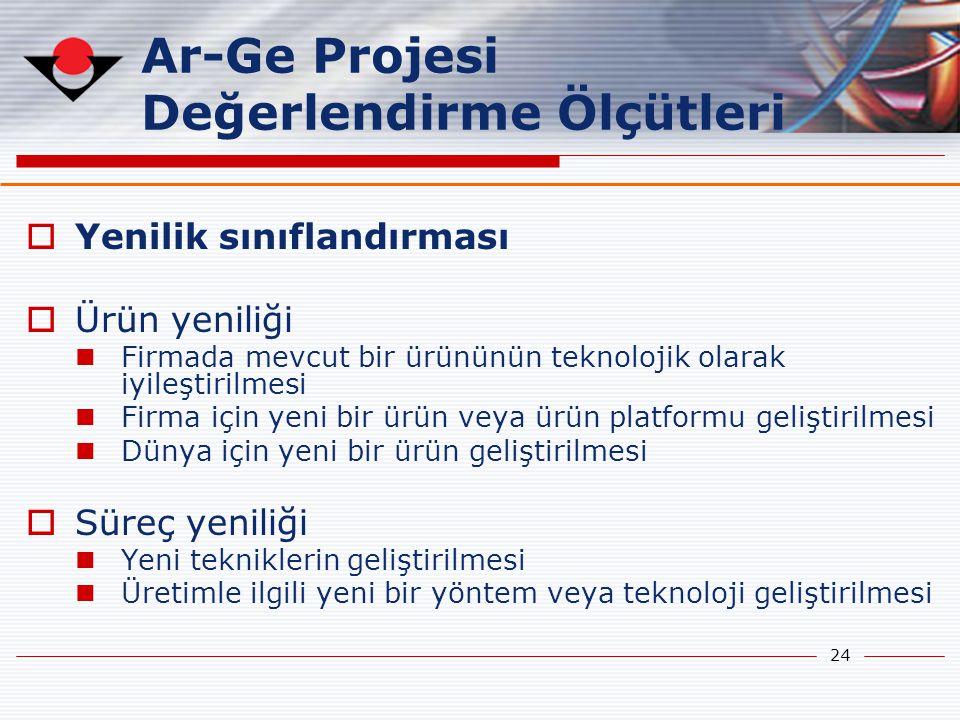 Ar-Ge Projesi Değerlendirme Ölçütleri