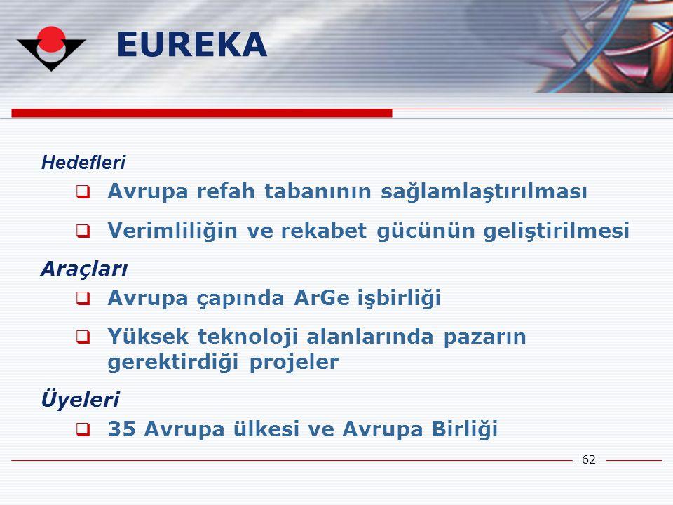 EUREKA Avrupa refah tabanının sağlamlaştırılması