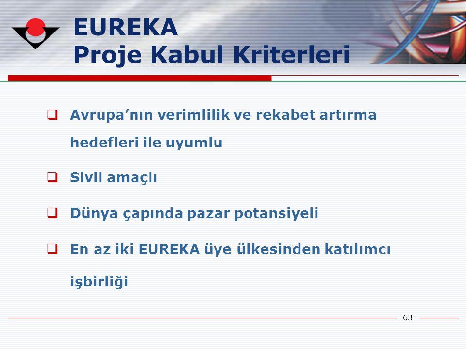 EUREKA Proje Kabul Kriterleri