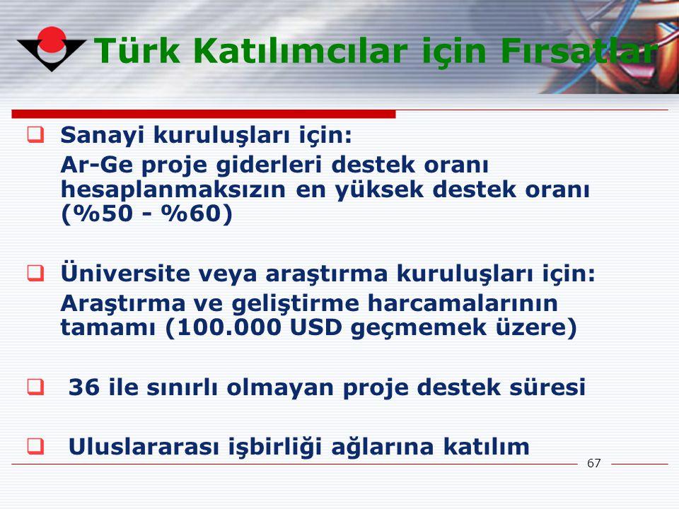Türk Katılımcılar için Fırsatlar